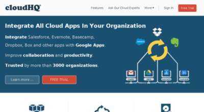 Easy Cloud Backups with CloudHQ.net